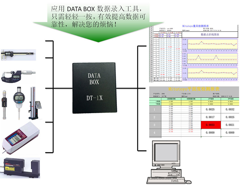 KP01 DATA BOX